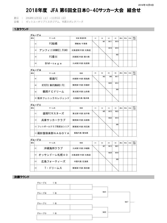 全国シニアサッカー大会2018組み合わせ