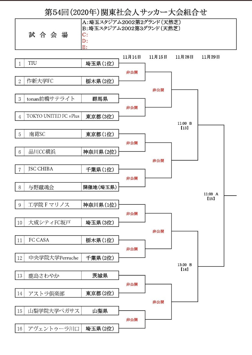 関東社会人サッカー大会